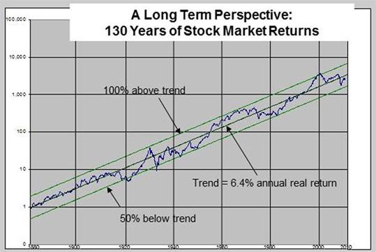 Lebed Asset Management
